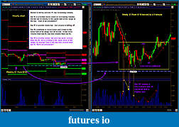 CL Market Profile Analysis-clvolume.jpg