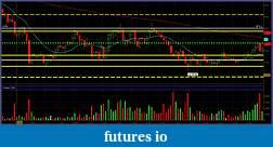 CL Market Profile Analysis-8-20-clv0.jpg