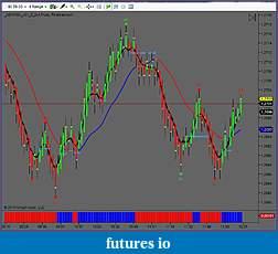Perrys Trading Platform-testperry.jpg