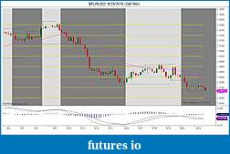 Factor of N-eurusd-8_23_2010-240-min-.jpg