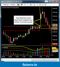 shodson's Trading Journal-20100823-gap-fill-but-loser.png