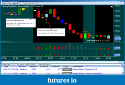 Safin's Trading Journal-15-minutes.png