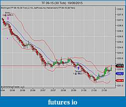 TF Trading Journal (without  indicators)-tf-09-15-30-tick-19_08_2015b.jpg