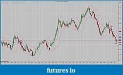 TF Trading Journal (without  indicators)-cl-10-15-30-tick-21_08_2015b.jpg