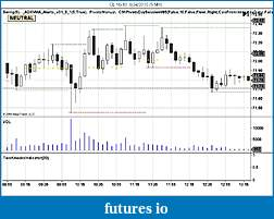 Safin's Trading Journal-5-mins.jpg