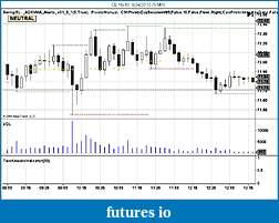 Safin's Trading Journal-5-mins.jpg