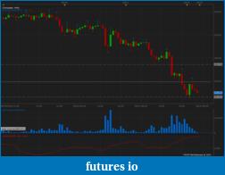 VPA Forex trading Practice-breakdown.png