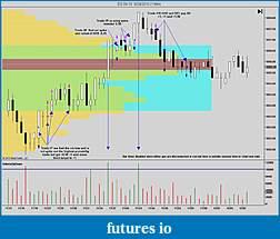 itrade2win's Trade Journal To Success-ninjatrader-20chart-3-4.jpg