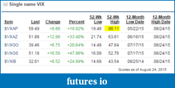 Selling Options on Futures?-vix-single.png