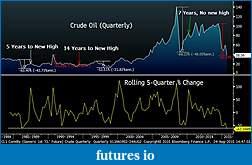 The CL Crude-analysis Thread-uploadfromtaptalk1440460160170.jpg