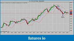 TF Trading Journal (without  indicators)-cl-10-15-30-tick-25_08_2015.jpg