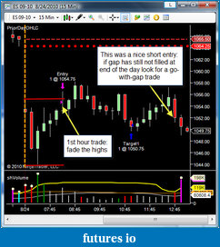 shodson's Trading Journal-20100824-first-hour-win.png