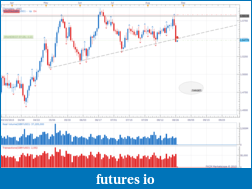Click image for larger version  Name:Charts Daily.png Views:38 Size:78.4 KB ID:191235