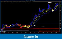The Crude Dude Oil Trading System-cl-10-15-5-min-8_27_2015-282-tick-move.jpg
