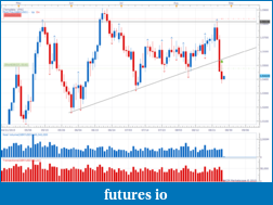Click image for larger version  Name:Charts Daily.png Views:43 Size:86.3 KB ID:191319