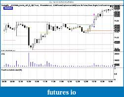 Safin's Trading Journal-cl-10-10-8_25_2010-5-min-.jpg