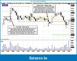 Safin's Trading Journal-cl-10-10-8_26_2010-5-min-.jpg