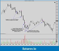 itrade2win's Trade Journal To Success-ninjatrader-20chart-1-2.jpg