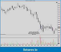 itrade2win's Trade Journal To Success-ninjatrader-20chart-1-3.jpg