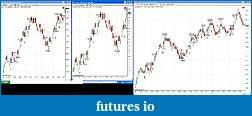 Perrys Trading -> Strategy - development-tf-range-comparison.jpg
