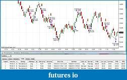 Perrys Trading -> Strategy - development-ym-auto-trades.jpg