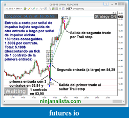 Hunting News - HELP to Master's Thesis-caza-noticias-y-scalping-machine-de-nt7systems-en-ninjatrader-en-cl-130-ticks-15-04.png