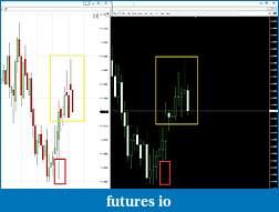 Spot FX vs Futures FX ( 6E ) with CQG-test.jpg