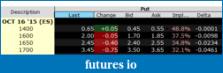Selling Options on Futures?-es-bm.png