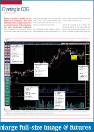 CQG platform (CQG Trader/CQG Integrated Client)-cqgcharting.pdf