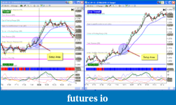 Perrys Trading Platform-8-4-range.png