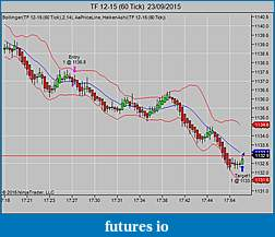 TF Trading Journal (without  indicators)-tf-12-15-60-tick-23_09_2015.jpg
