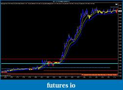 The Crude Dude Oil Trading System-gc-12-15-1-min-9_24_2015-huge-move.jpg