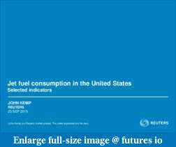 The CL Crude-analysis Thread-jet-fuel-consumption-united-states.pdf