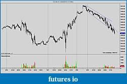 itrade2win's Trade Journal To Success-ninjatrader-chart-4-1.jpg