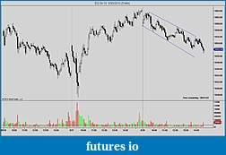 itrade2win's Trade Journal To Success-ninjatrader-chart-5-2.jpg