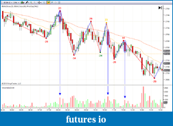 Volume has a helping tool to trade pullbacks-6etoday.png