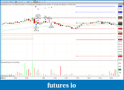 NinjaTrader 7 Beta 20 - any news + experiences on this one yet ?-soil.png
