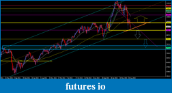 FlexRenko in day trading-dax-tjedno-9300-zona.png