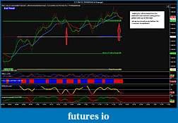 Perrys Trading Platform-es-09-10-31_08_2010-4-range-.jpg