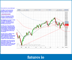 High Probability Trades-My Journal-weekly-esu10-august27.png