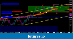 FlexRenko in day trading-es-2-2-sh.png