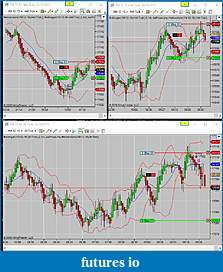 TF Trading Journal (without  indicators)-2015-10-22_09-33-08.jpg