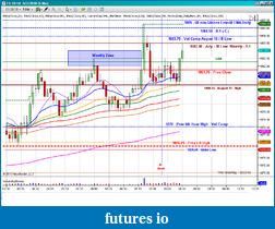 High Probability Trades-My Journal-sept-02-thursday-pre-report-setup-values.png