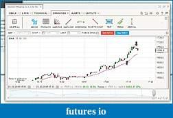 Scalping US stocks-snipimage.jpg