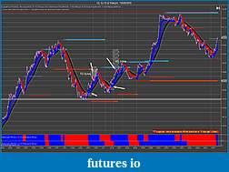 The Crude Dude Oil Trading System-cl-12-15-2-range-10_28_2015-v1.jpg