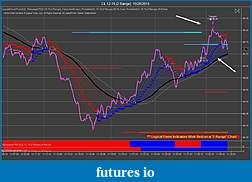 The Crude Dude Oil Trading System-cl-12-15-2-range-10_28_2015-v5.jpg