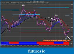 The Crude Dude Oil Trading System-cl-12-15-2-range-10_28_2015-v6.jpg