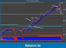 The Crude Dude Oil Trading System-cl-12-15-2-range-10_29_2015-v1a.jpg