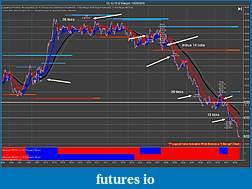The Crude Dude Oil Trading System-cl-12-15-2-range-10_29_2015-v2.jpg