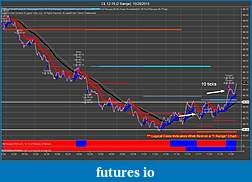 The Crude Dude Oil Trading System-cl-12-15-2-range-10_29_2015-v3.jpg